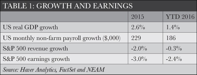 growth-and-earnings.jpg